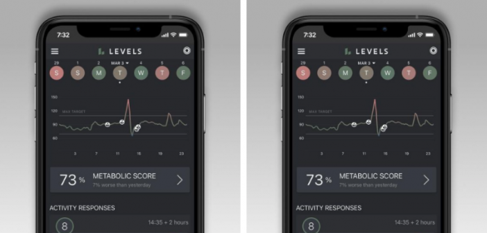 Cash Flow: Levels Scores $12M For Health Tracking, Strava's $110M Round, YouTube Co-Founder Invests In CLMBR